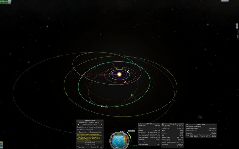 Orbital heckanics